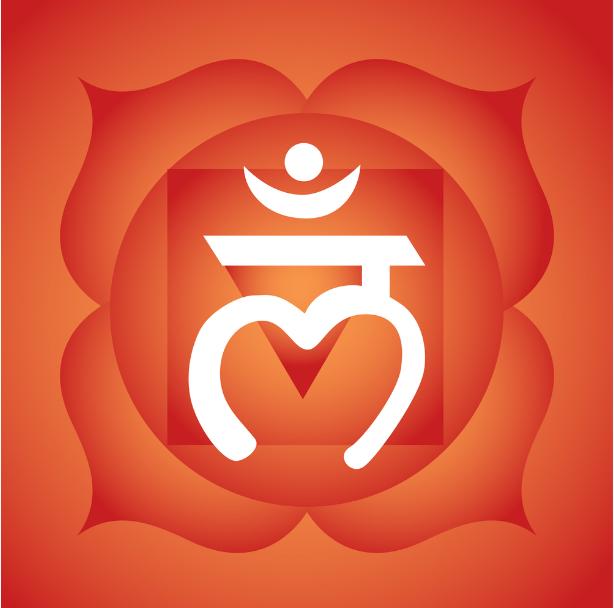 Муладхара общая информация и способы улучшения работы чакры