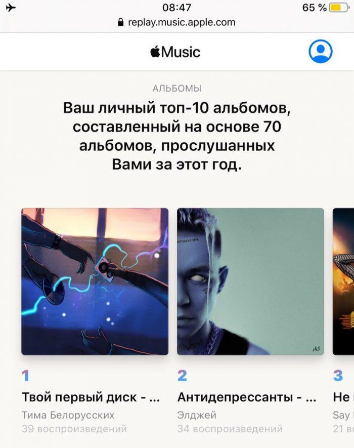 мои популярные треки в Apple Music