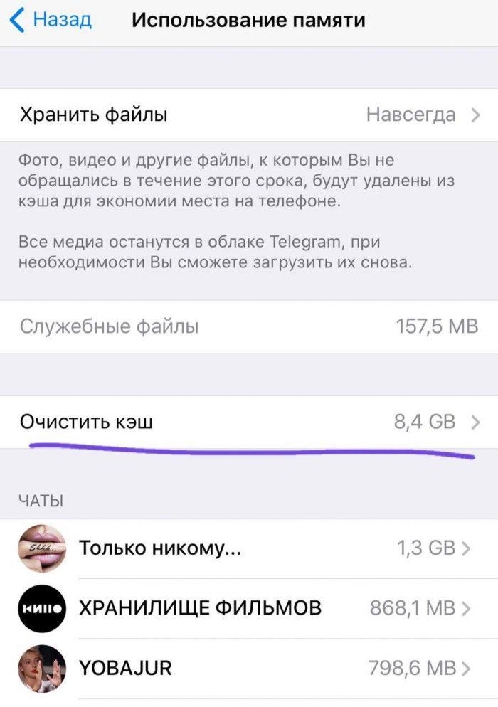 как почистить телеграм